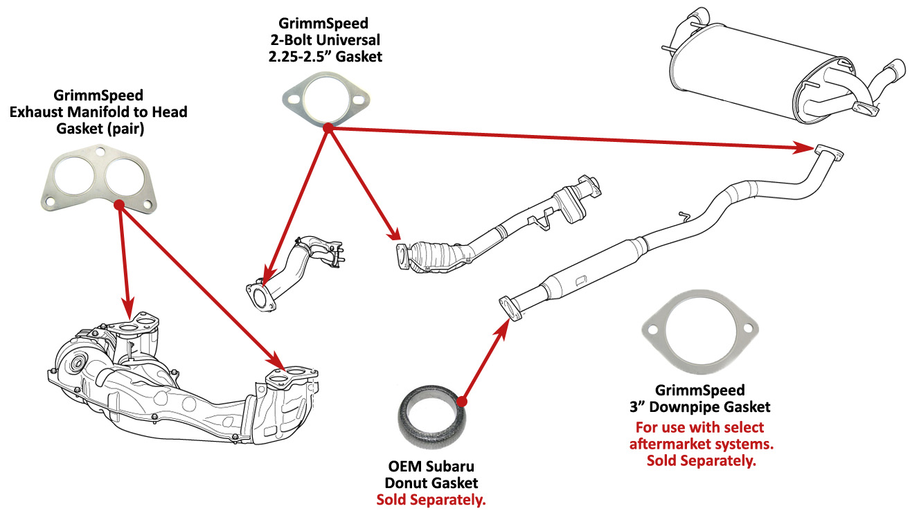 grimmspeed brz fr s exhaust gasket set grimmspeed rh grimmspeed com BRZ Engine Bay subaru brz engine diagram