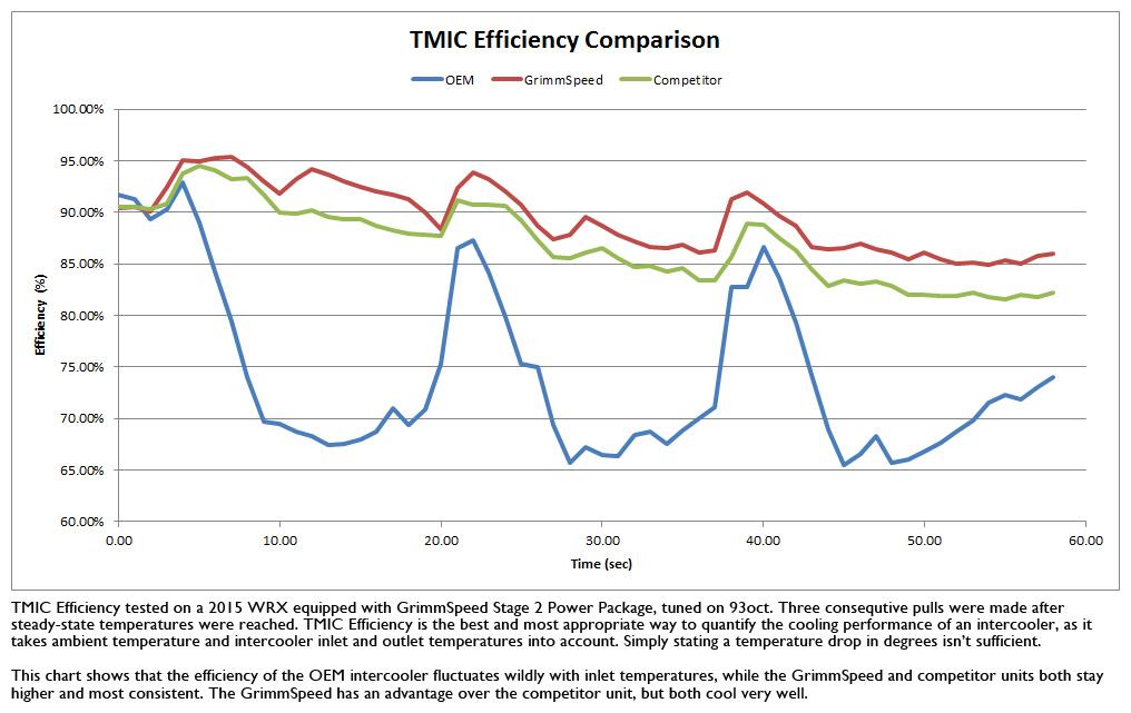 tmic-fa20dit-results-1.jpg