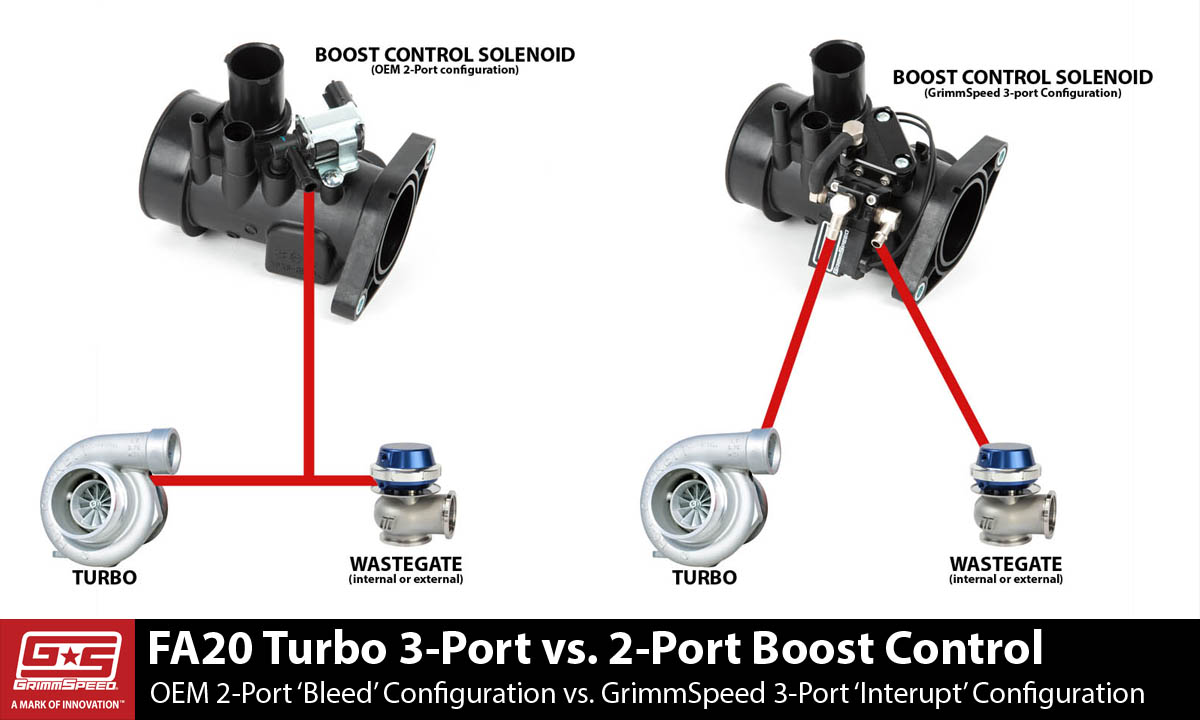 Electronic Boost Control Solenoid 3 Port 2015 Wrx Fa20 Grimmspeed Subaru Forester Wiring Harness The Advantage